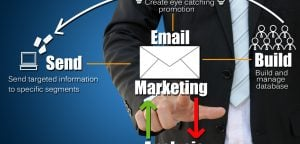 10 Reasons Your Business Needs To Be Using Email Marketing