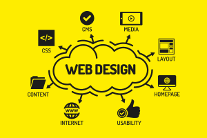 How To FInd The Right Local Web Design Company